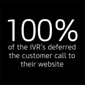 100percent-blog-image