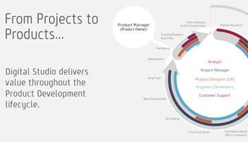 From Projects to Products-1.jpg