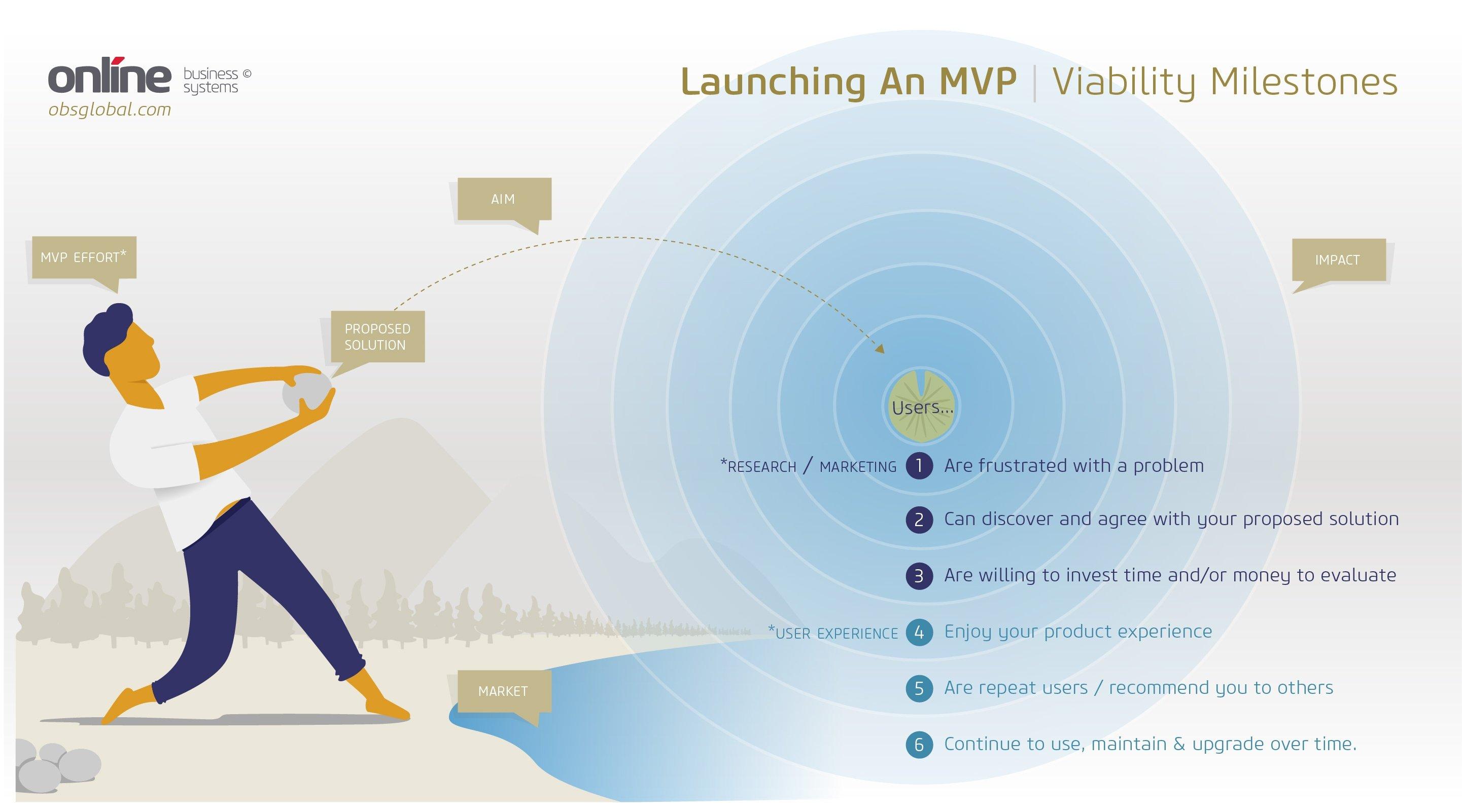 Viability Milestones@2x-80.jpg