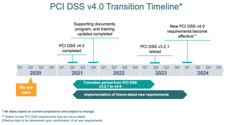 PCIDSS-Graphic2