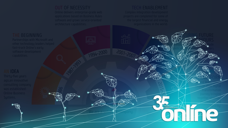Partnership-Technology-Growth