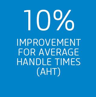 10-percent-improvement-1