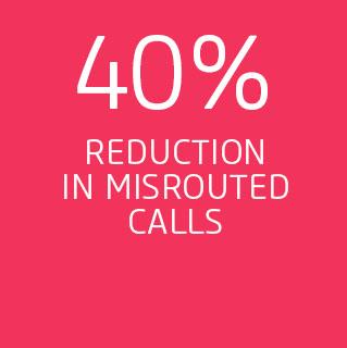 40-percent-reduction