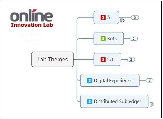 Innovation Lab this one