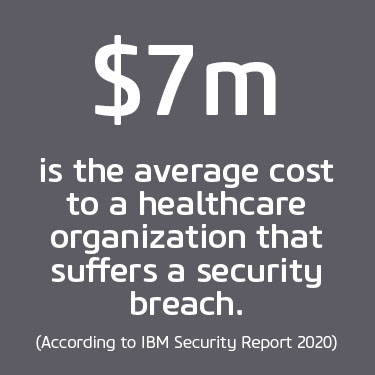average-cost-for-healthcare-security-breach